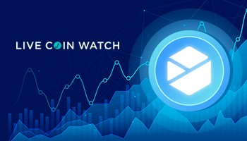 Livecoinwatch - IQN.